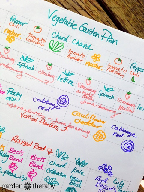 How to plan your vegetable garden with a map