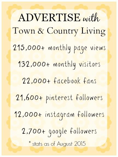 Advertise with Town and Country Living